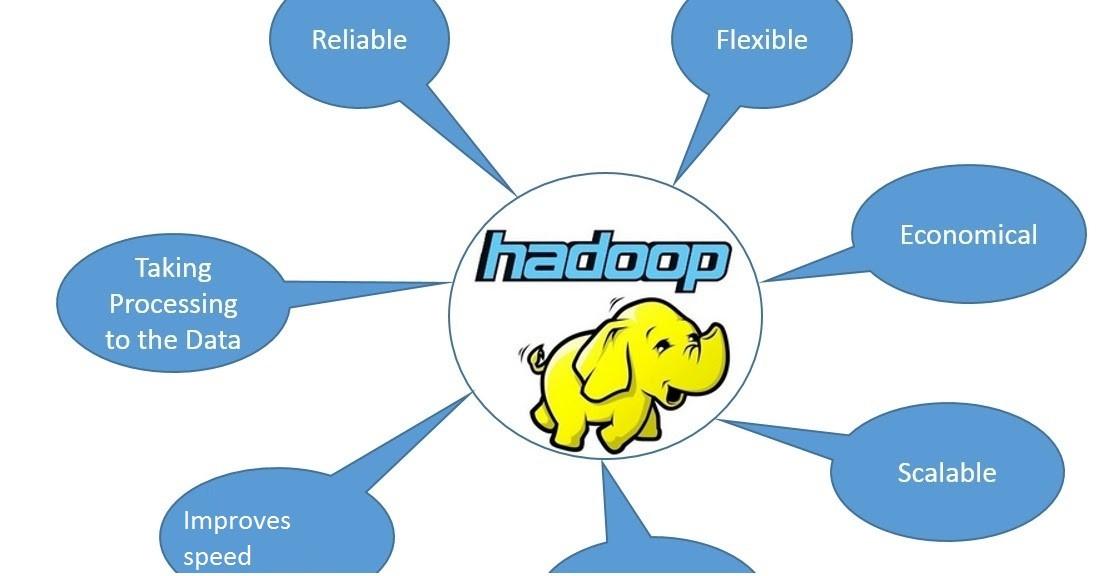 Benefits of using Hadoop