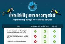 Liability-Policies-Comparison