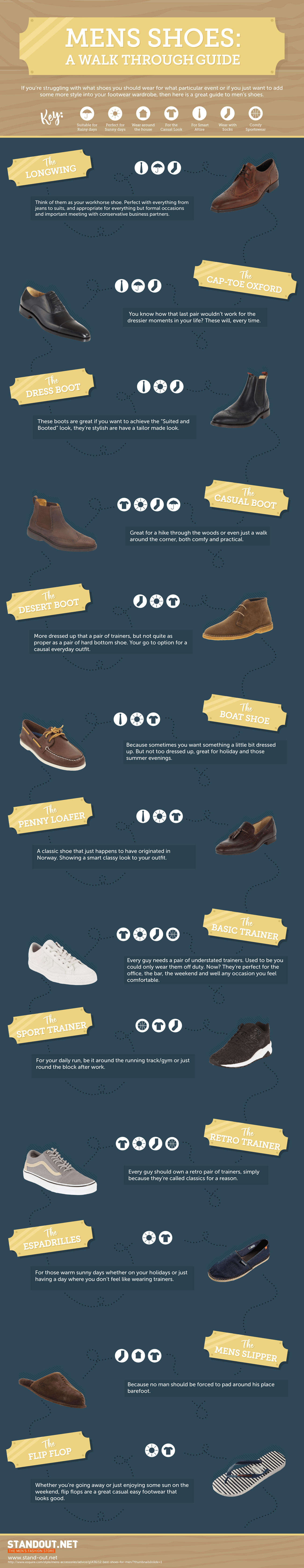 Guide-to-Mens-Shoes-min