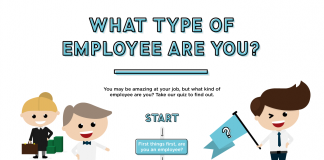 What-type-of-employee-are-you