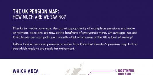 True Potential - UK Pension map