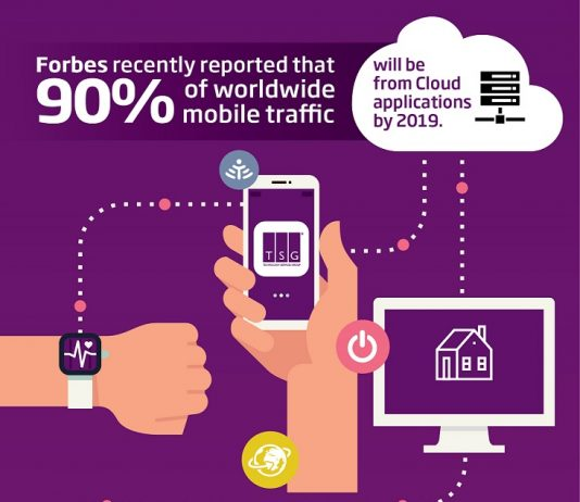 Cloud infographic - from TSG