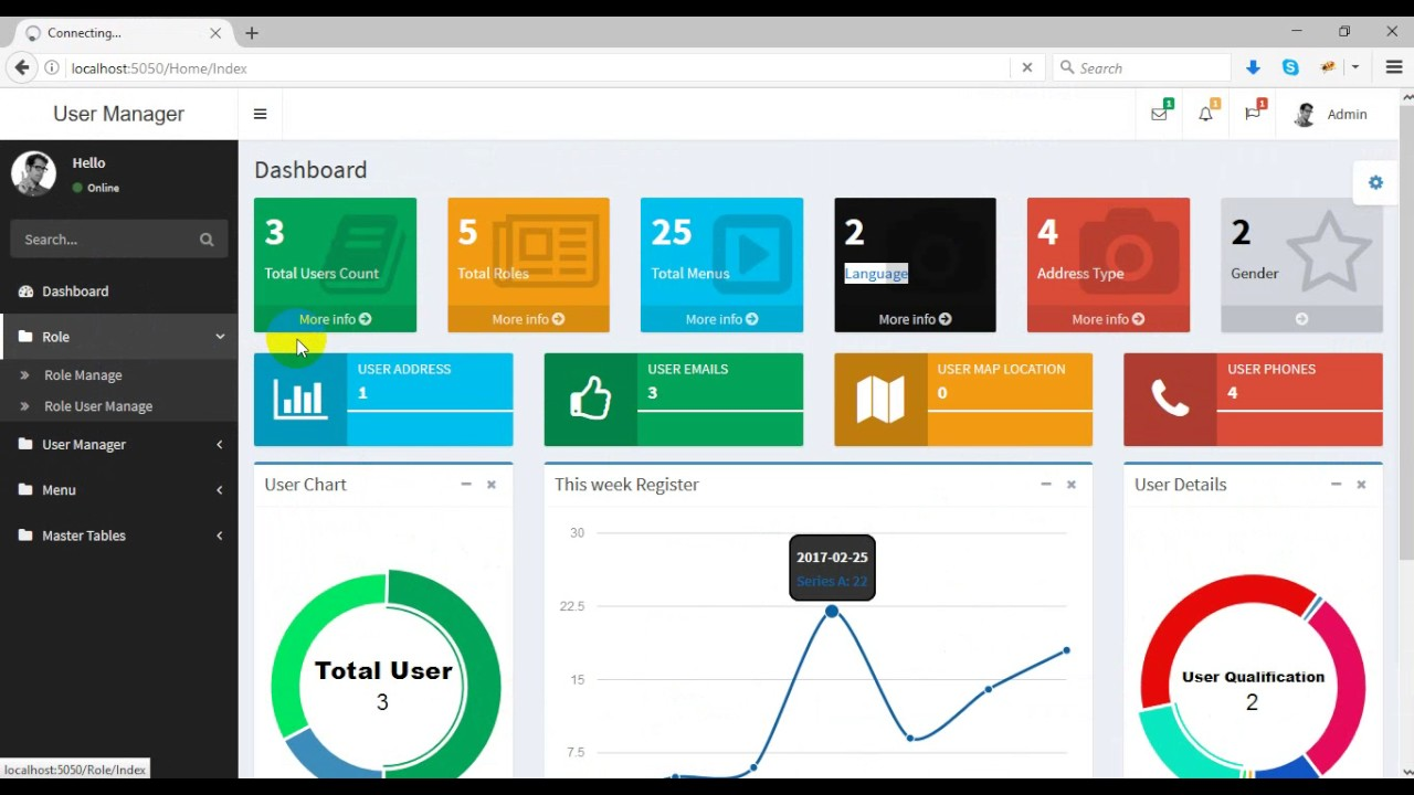 Net MVC Allows You To Build Web Apps That Can Be More Efficiently  Monitored. Thereu0027s A Wide Range Of Open Source And Proprietary Tools  Available For ...
